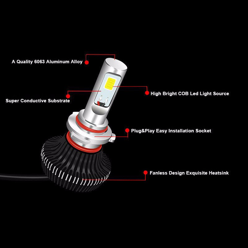 New high lux H4 2800Lm Led headlight for car