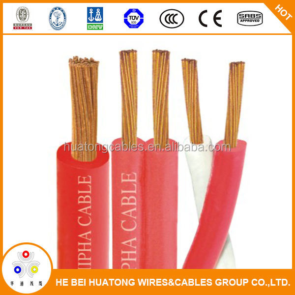 LV 300/500V 450/750V PVC insulated electrical cable H05V-R 1.5mm2