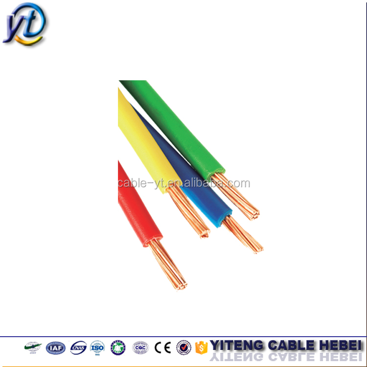 Single-core electrical house wiring materials