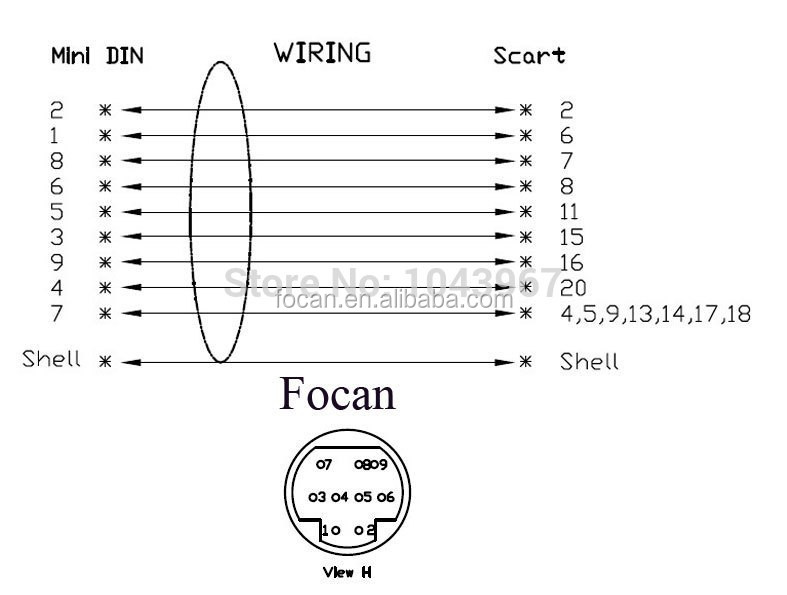 s video wiring diagram s image wiring diagram scart to rca wiring diagram scart auto wiring diagram schematic on s video wiring diagram