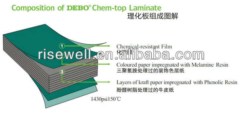 Laboratory furniture Laminate wilsonart board