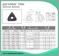 High Precision ABUT Tungsten Carbide Threading Inserts and Thread Cutting Tools ISO,A,AG,G,W,UN,NPT,ACME,API ,MTTR,MTTL,DIN