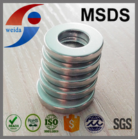 circular neodymium magnets from china manufacturer