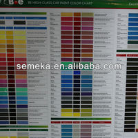 SEMEKA Auto Paint Colors