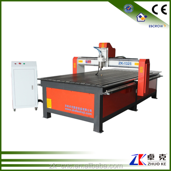 22 New Woodworking Machine Price In India | egorlin.com