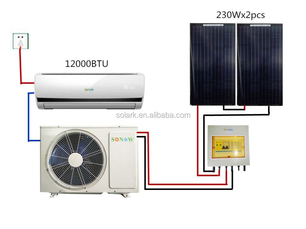 darkin klimaanlage dubai solarklimaanlage preis 12 v elektrische auto heizung klimaanlage buy. Black Bedroom Furniture Sets. Home Design Ideas