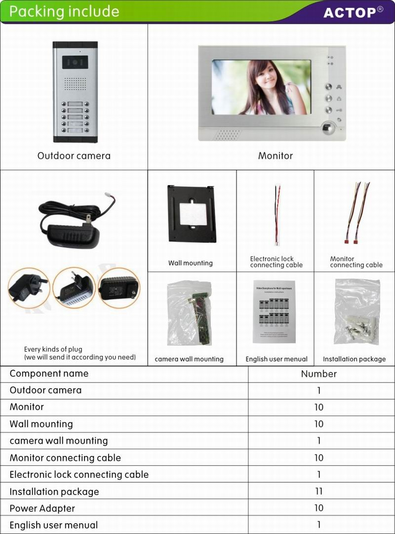 Shenzhen Factory ACTOP Wired Door Intercom for 8 Apartments Building
