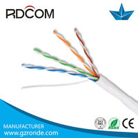Best price cat5 flat cable utp network lan cable cat5 cca cable