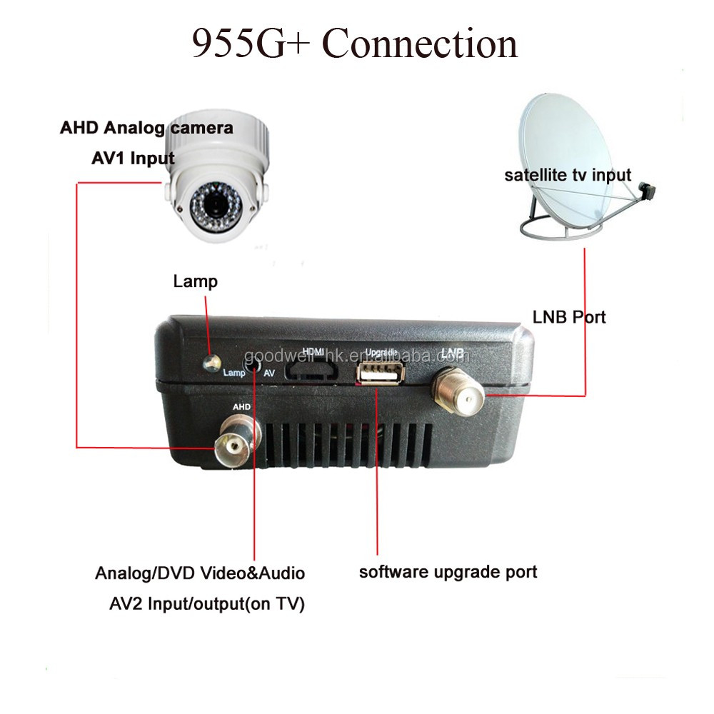 "Alibaba Recommend Gold Supplier 4.3"" Satellite Finder Professional support DVB-S2/MPEG-4 HD Signal and AHD CCTV Camera Test"