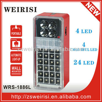 LED Rechargeable Emergency Lantern with Handle (WRS-1886L)