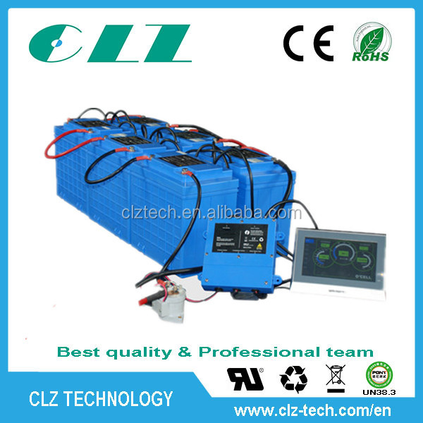 High quality 12V Maintenance free car battery