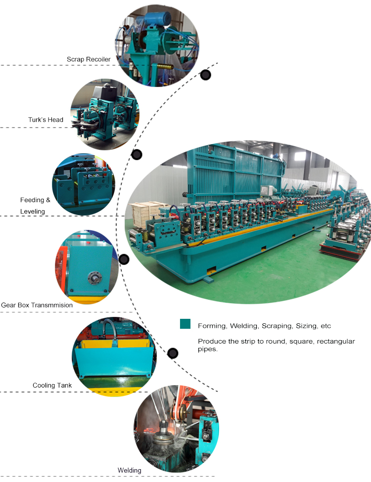 pipe roll machine