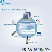 RFid Reader for Door Access Control Hotel Room Card Lock Control System