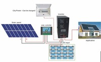 solar electricity generating system for home 10kw 15 kw