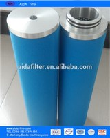 with sege filter package and high efficiency NF-2Z sege filter element