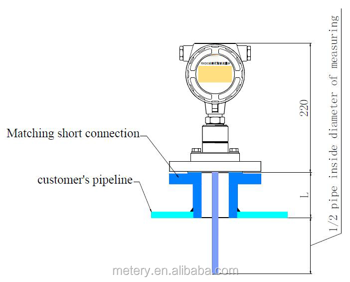 (industrial use,SBL target flow meter,Flanged Pipeline ) coke oven gas flow meter