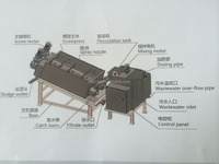 China sludge dehydrating machine with price