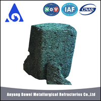 Best Products Green Silicon Carbide For