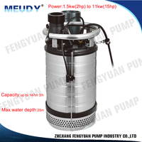 Ac Electric high flow rate centrifugal water pump electric for water pump