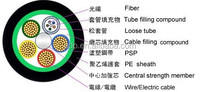 Outdoor ADSS Single Mode Fiber Optic Cable 12 24 36 48 96 Core