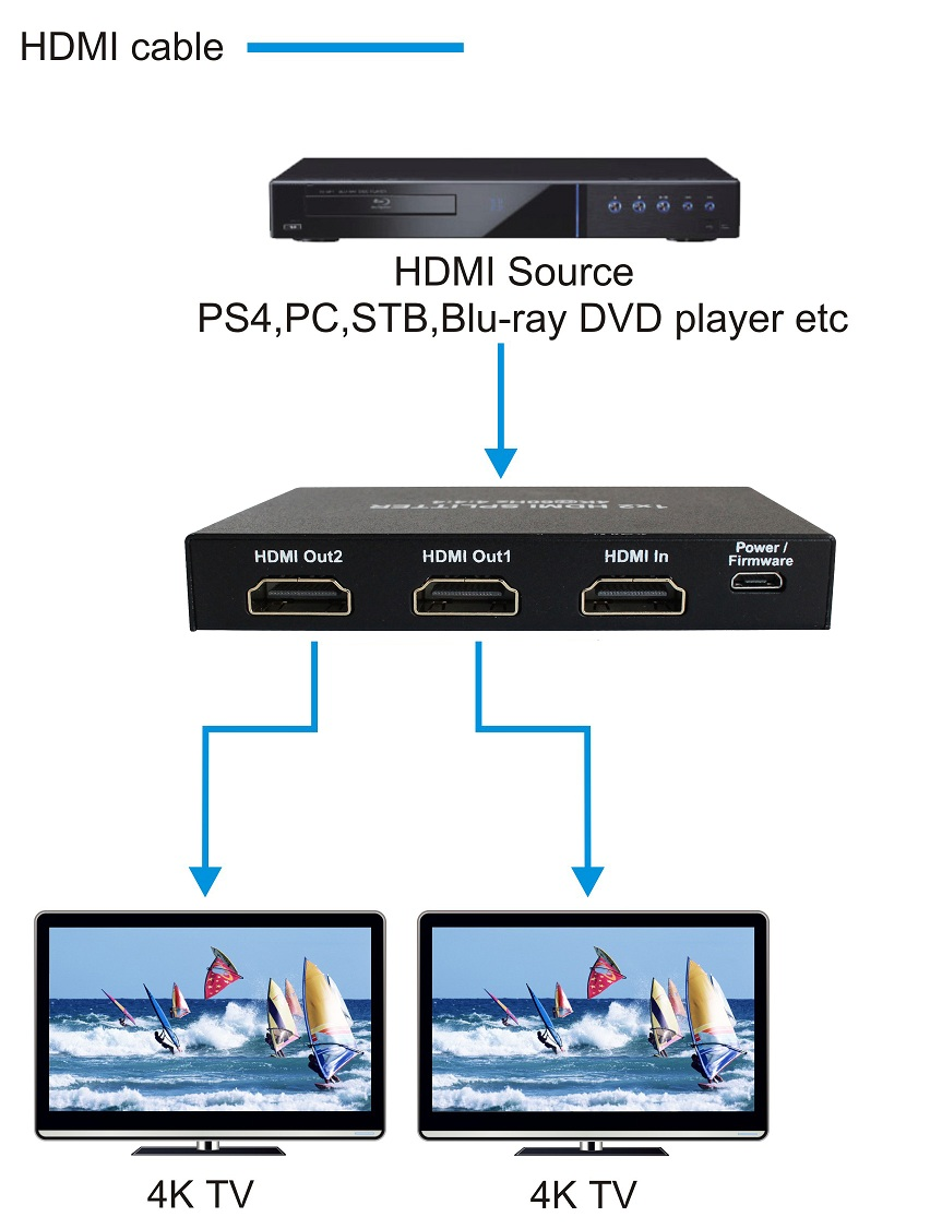1x2 HDMI 18G 4K@60hz HDMI splitter 2.0 VERSION