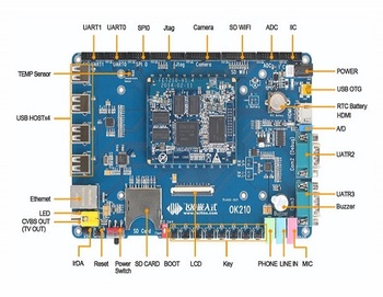 S5PV210 ARM Cortex-A8 embedded Android/Linux development board