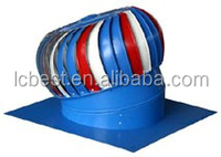 Explosion models sold no power roof ventilation fan for wholesales