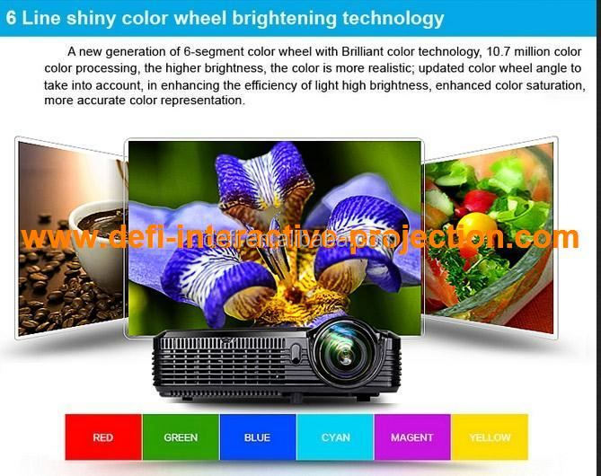 5000 lumens polarized 3d dlp projector