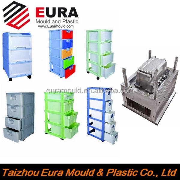 Custom Design Good Quality Plastic Drawer Storage Box