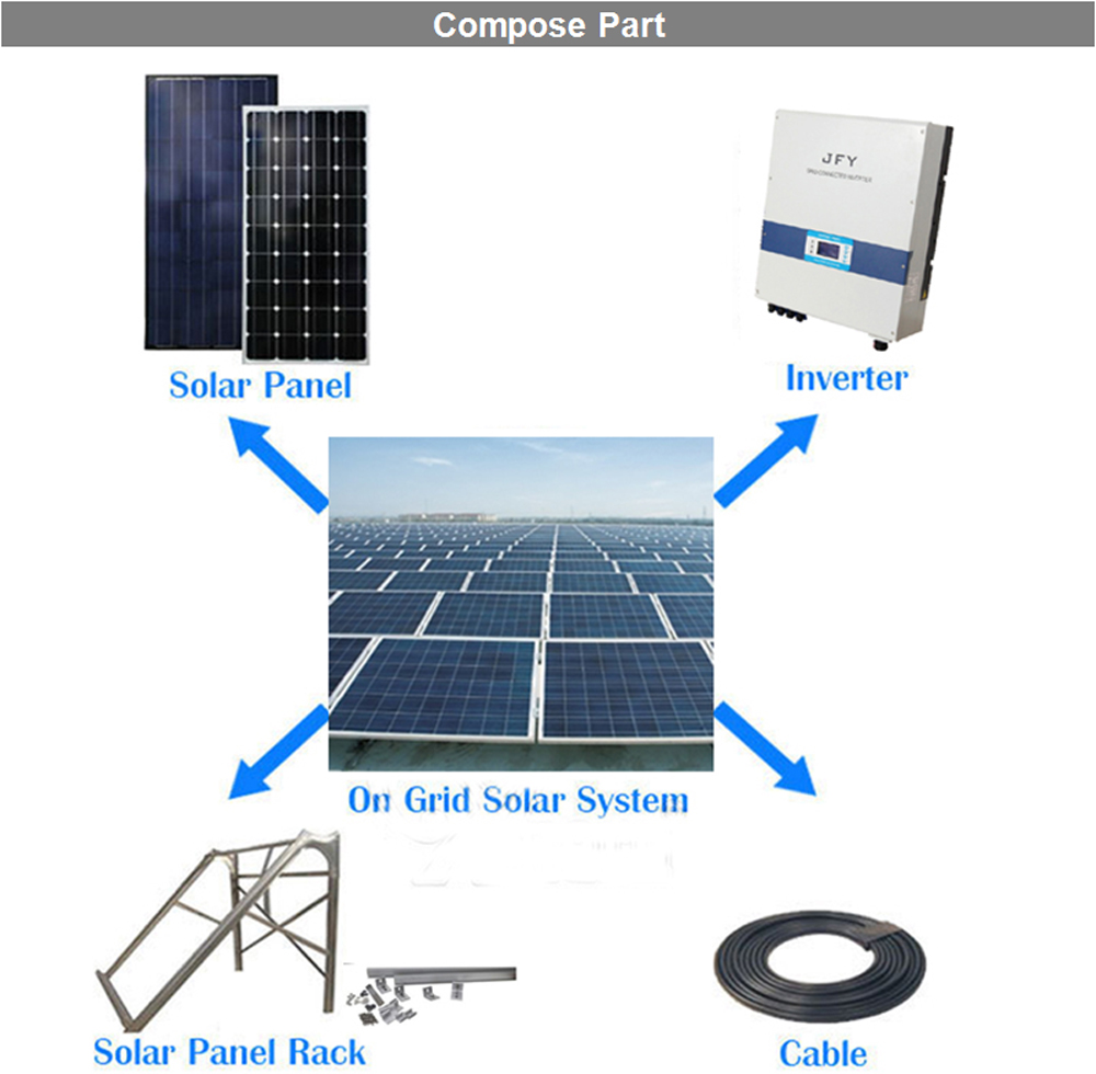 1500w Solar Panel System On Grid With Micro Inverter Without The Microinverter Design Electronic Products