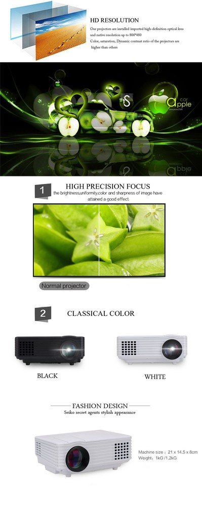2017 Best Sell HOME 333 Mini LED Projector /Pico Projector/Pocket Projector/Home Theater Projector 800 Lumens 1080P