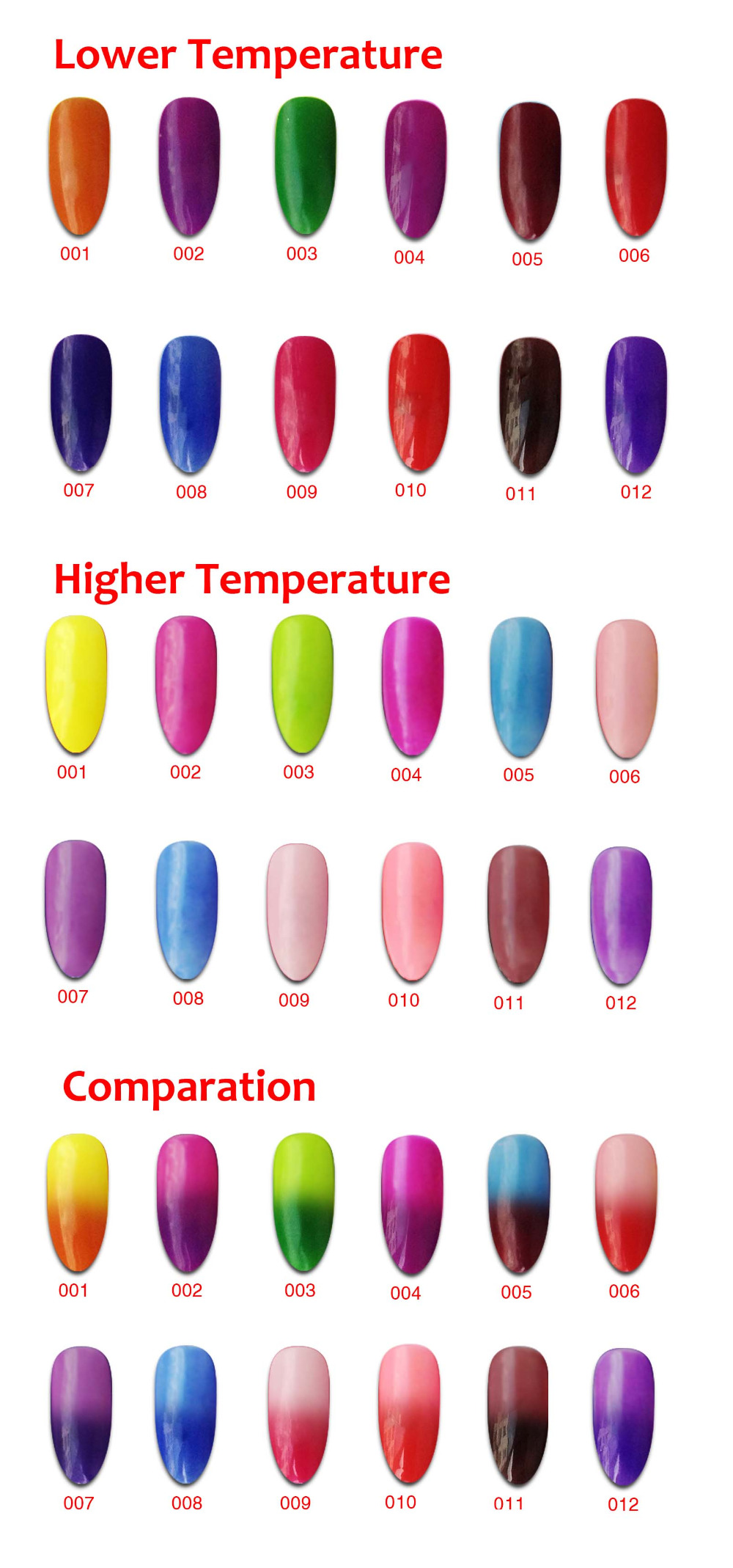 Fei Fan 2017 Newest Products OEM Brand Florales Temperature Change Gel Polish