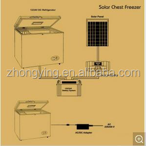 BD-208DC solar system walk in freezer