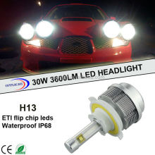 headlamps for hunting car led lamp 9006 ring light led lamp