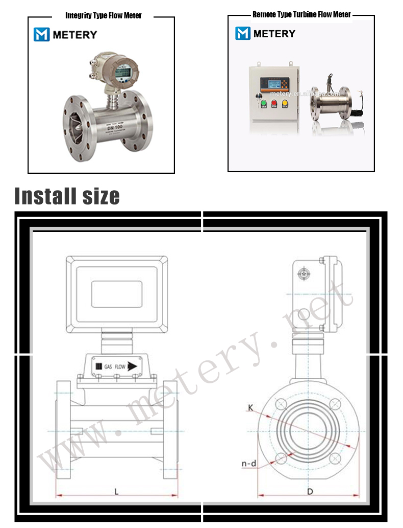Gas flow meter with real-time temperature compensation