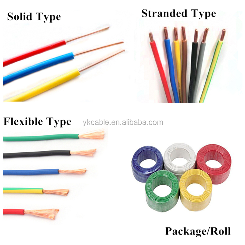 1.5mm 2.5mm Single core PVC coated copper electric cable wire price per meter