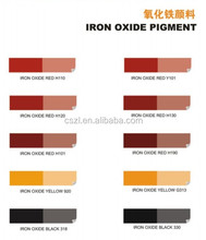 excellent weatherability iron oxide red 130 for building cement