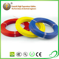 FVLP High Voltage PVC Insulation Glassfiber Plane Lacquer Wire