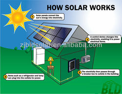 Brazil Brasil Inmetro solar panel solar power system solar electricity generating system for home on grid home use