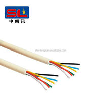 High quality 50 pair telephone cable