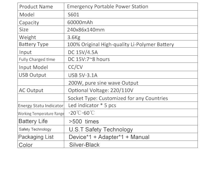 battery 60000mAh smart solar power supply portable battery charger with ac 200w 110v 220v output