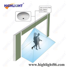 Highlight Entry/Exit distinguishable retail electronic people traffic manual counter camera store people counter