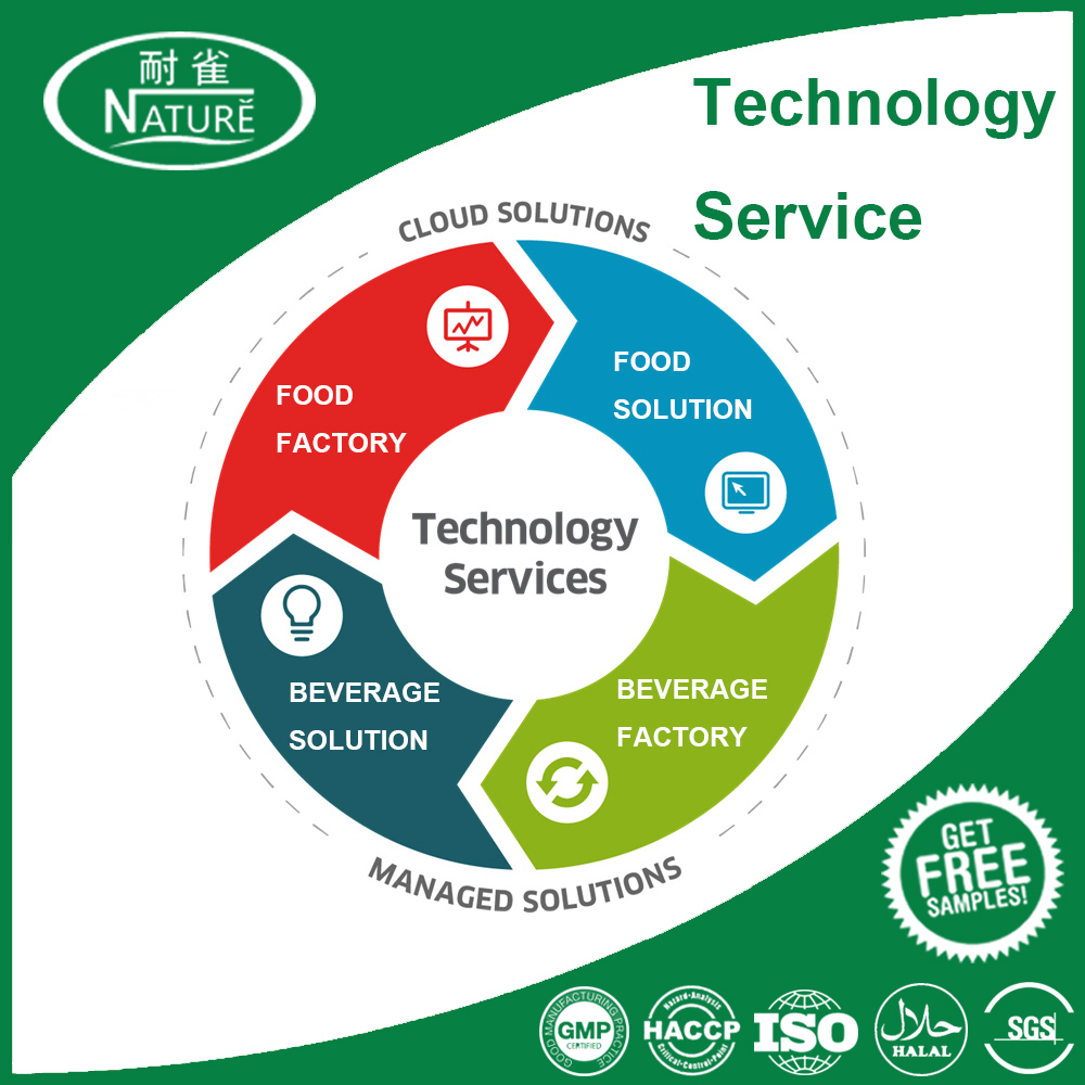 Technology service food and beverage product/factory