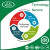 Technology Service Food And Beverage Product