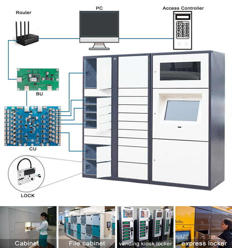 Smart Access Control System for Parcel Lockers