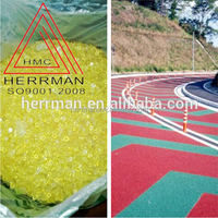 Chemical raw material Petroleum resin for road marking paints