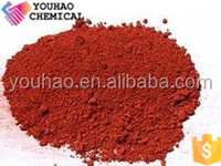 Pigment Iron Oxide Red 130, 190