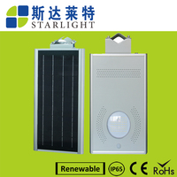 Discount Panel Solar 20w Auto-sensing Led Street Light For Pavement Courtyard Factory Garden