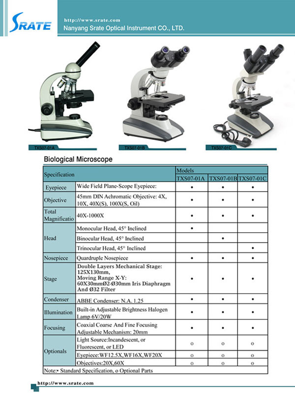 TXS07-01B 40X-2000x CE approved LED light Binocular Biological Microscope