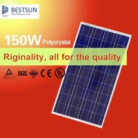 2015 Hot sales cheap price 150w poly solar panel